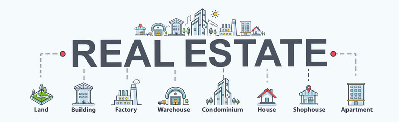 Real Estate Resources and Capital LLC